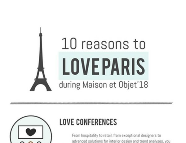 10 Reasons To Visit Paris Besides Maison et Objet 2018 ➤ To see more news about Luxury Bathrooms in the world visit us at http://luxurybathrooms.eu/ #luxurybathrooms #interiordesign #homedecor @BathroomsLuxury @bocadolobo @delightfulll @brabbu @essentialhomeeu @circudesign @mvalentinabath @luxxu @covethouse_