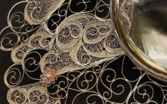 Luxury Design and Craftsmanship Summit 2018 Luxury Design and Craftsmanship Summit 2018: The Arts & The Speakers featured 4 240x150